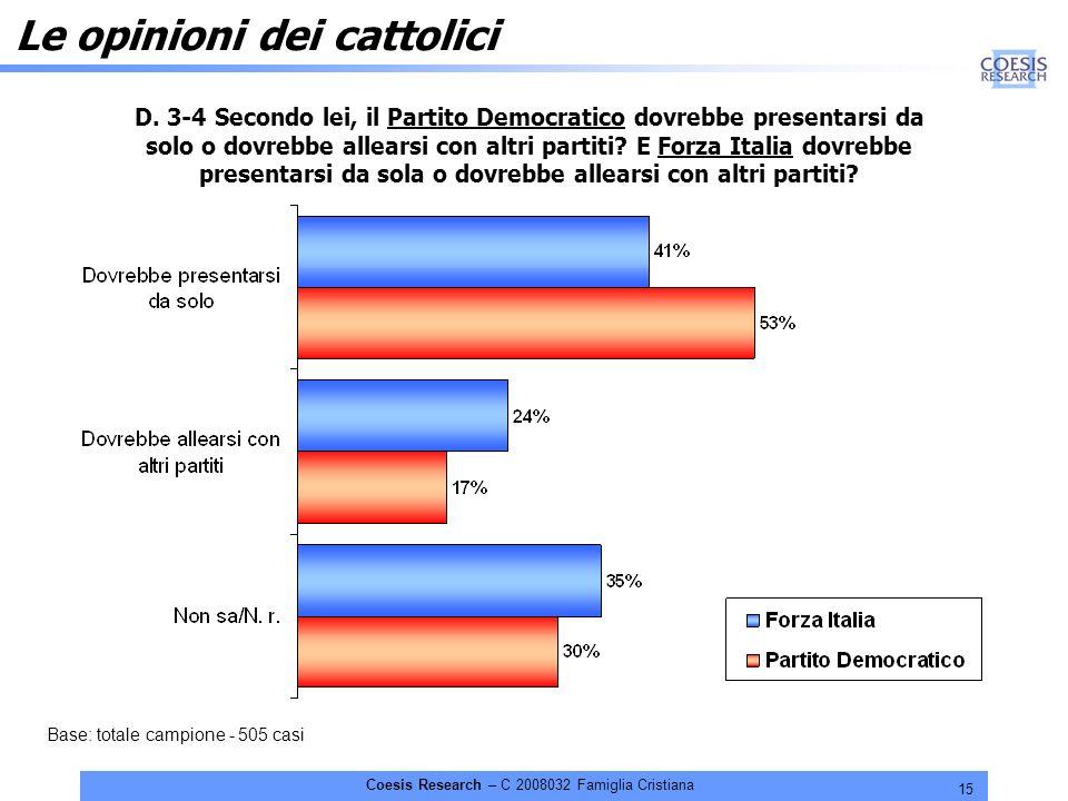 15 Coesis Research – C 2008032 Famiglia Cristiana Le opinioni dei cattolici D.