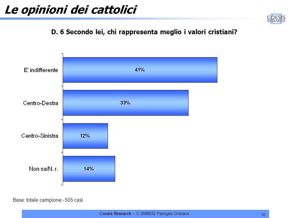 18 Coesis Research – C 2008032 Famiglia Cristiana Le opinioni dei cattolici D.