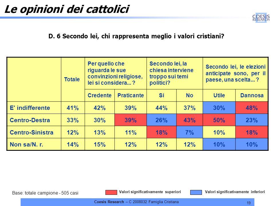 19 Coesis Research – C 2008032 Famiglia Cristiana Le opinioni dei cattolici D.