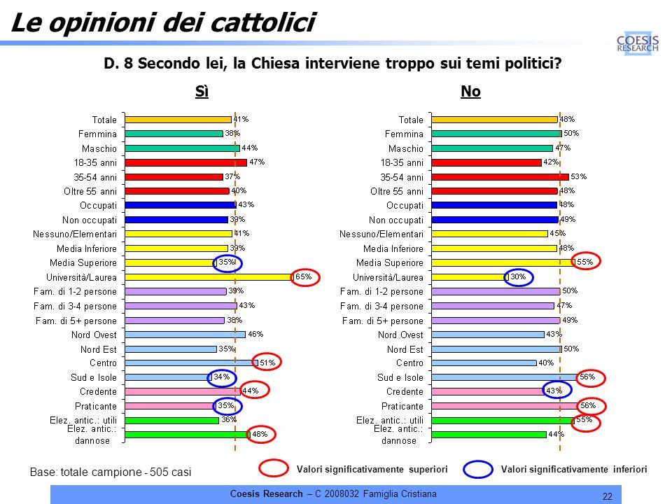 22 Coesis Research – C 2008032 Famiglia Cristiana Le opinioni dei cattolici D.
