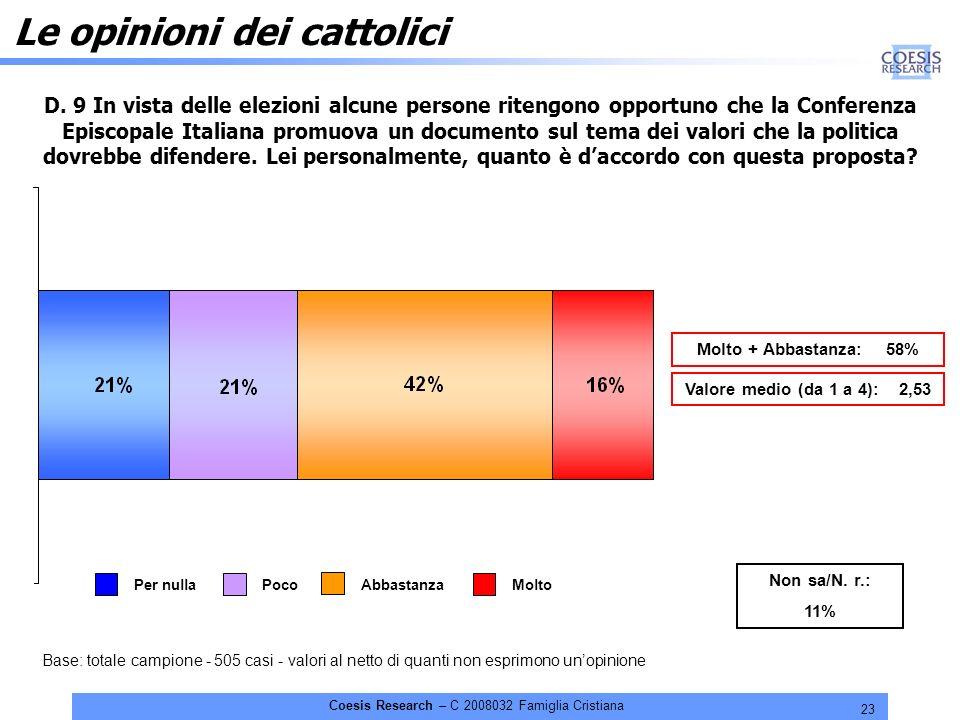 23 Coesis Research – C 2008032 Famiglia Cristiana Le opinioni dei cattolici D.