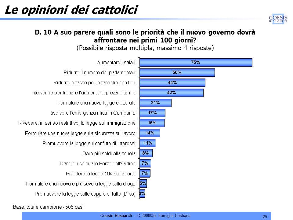 25 Coesis Research – C 2008032 Famiglia Cristiana Le opinioni dei cattolici D.