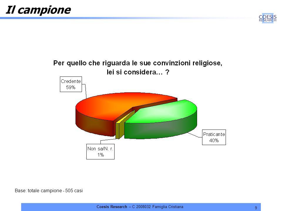 9 Coesis Research – C 2008032 Famiglia Cristiana Base: totale campione - 505 casi Il campione