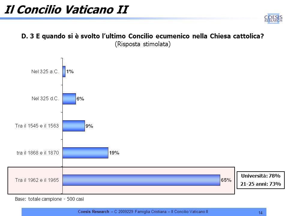 14 Coesis Research – C 2009229 Famiglia Cristiana – Il Concilio Vaticano II D. 3 E quando si è svolto lultimo Concilio ecumenico nella Chiesa cattolic