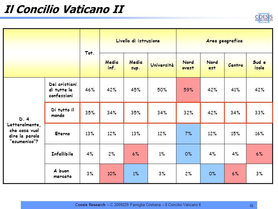 16 Coesis Research – C 2009229 Famiglia Cristiana – Il Concilio Vaticano II Il Concilio Vaticano II Tot. Livello di istruzioneArea geografica Media in