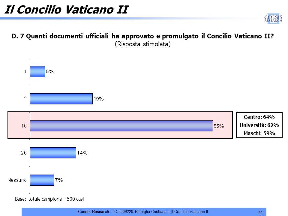 20 Coesis Research – C 2009229 Famiglia Cristiana – Il Concilio Vaticano II D. 7 Quanti documenti ufficiali ha approvato e promulgato il Concilio Vati