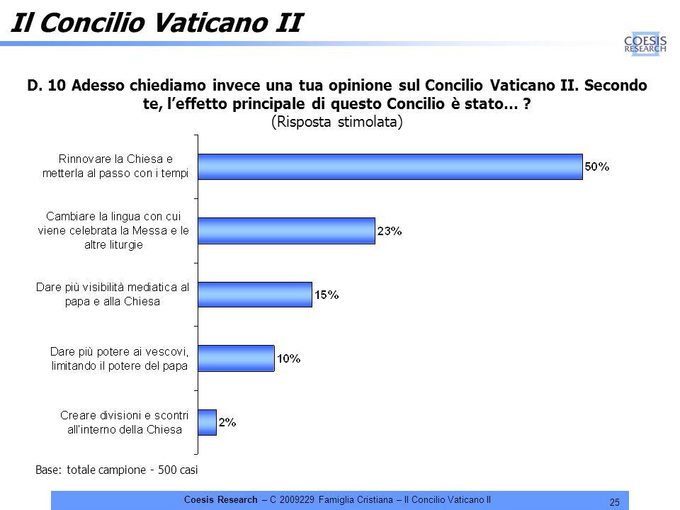 25 Coesis Research – C 2009229 Famiglia Cristiana – Il Concilio Vaticano II D. 10 Adesso chiediamo invece una tua opinione sul Concilio Vaticano II. S