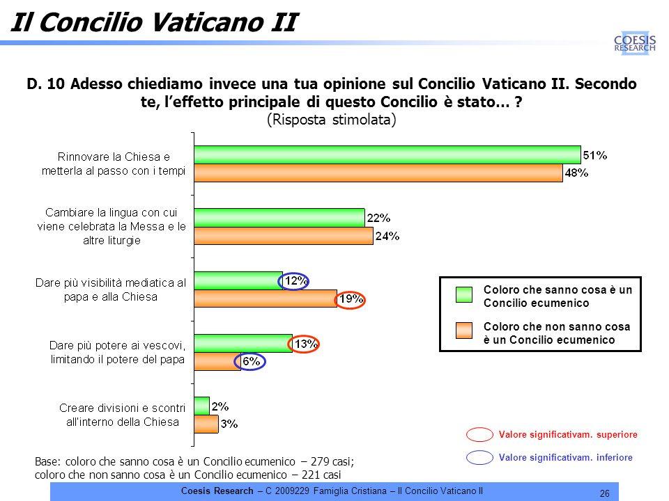 26 Coesis Research – C 2009229 Famiglia Cristiana – Il Concilio Vaticano II D. 10 Adesso chiediamo invece una tua opinione sul Concilio Vaticano II. S