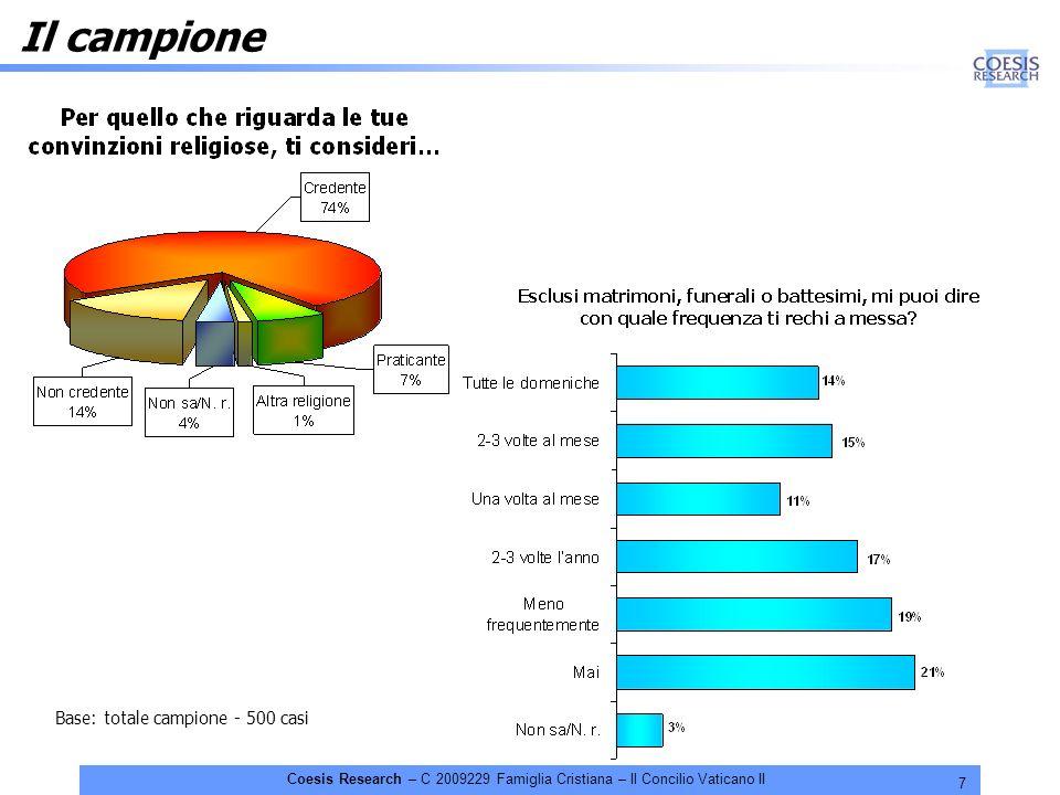 7 Coesis Research – C 2009229 Famiglia Cristiana – Il Concilio Vaticano II Il campione Base: totale campione - 500 casi