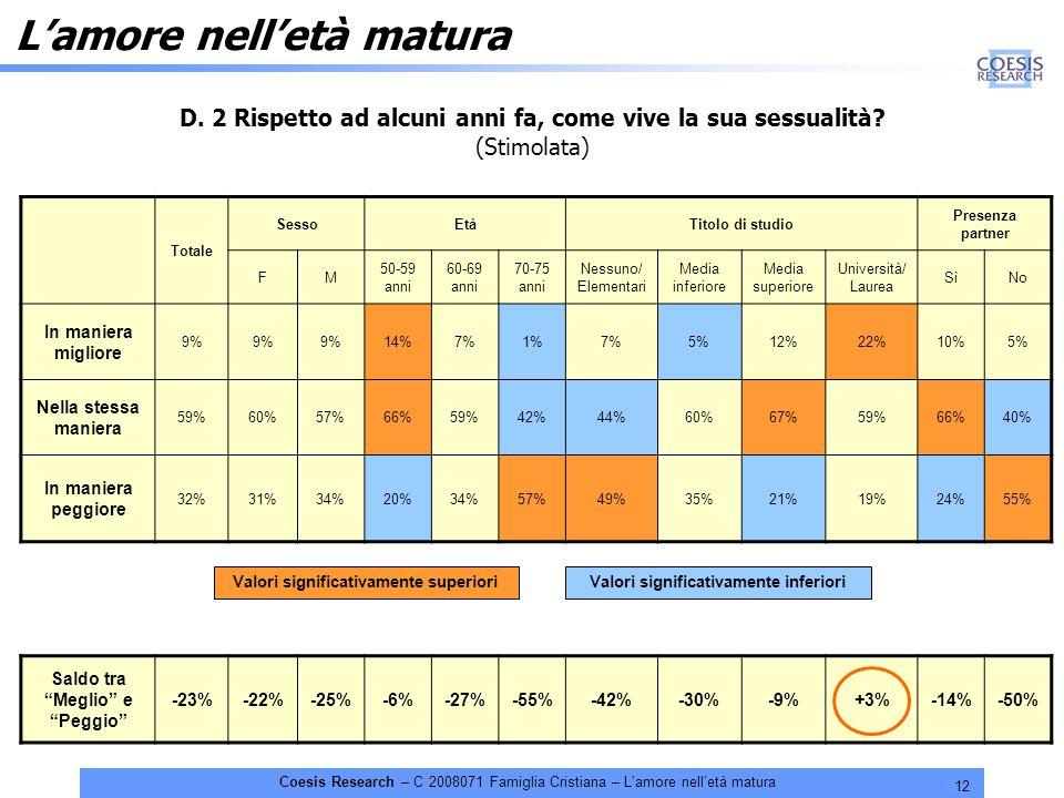 12 Coesis Research – C 2008071 Famiglia Cristiana – Lamore nelletà matura D. 2 Rispetto ad alcuni anni fa, come vive la sua sessualità? (Stimolata) La