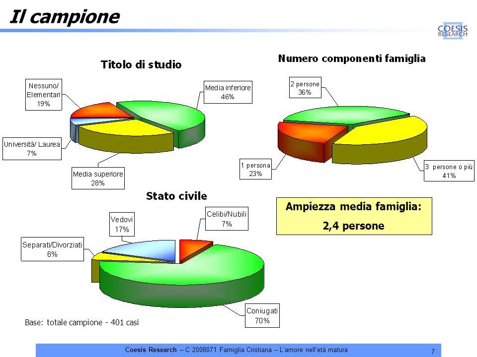 7 Coesis Research – C 2008071 Famiglia Cristiana – Lamore nelletà matura Il campione Base: totale campione - 401 casi Ampiezza media famiglia: 2,4 per
