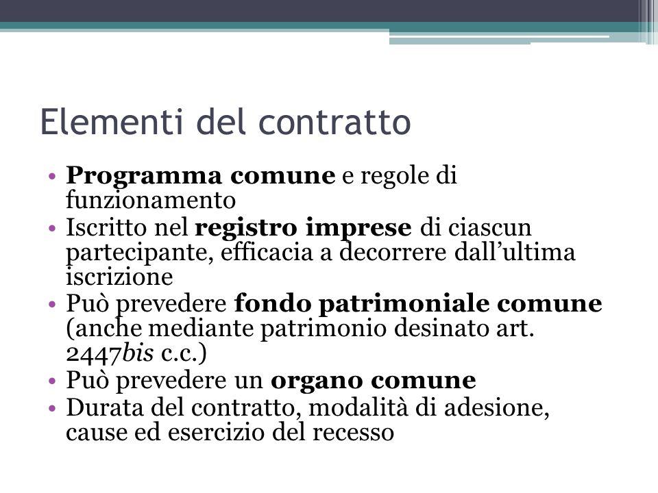 Elementi del contratto Programma comune e regole di funzionamento Iscritto nel registro imprese di ciascun partecipante, efficacia a decorrere dallult