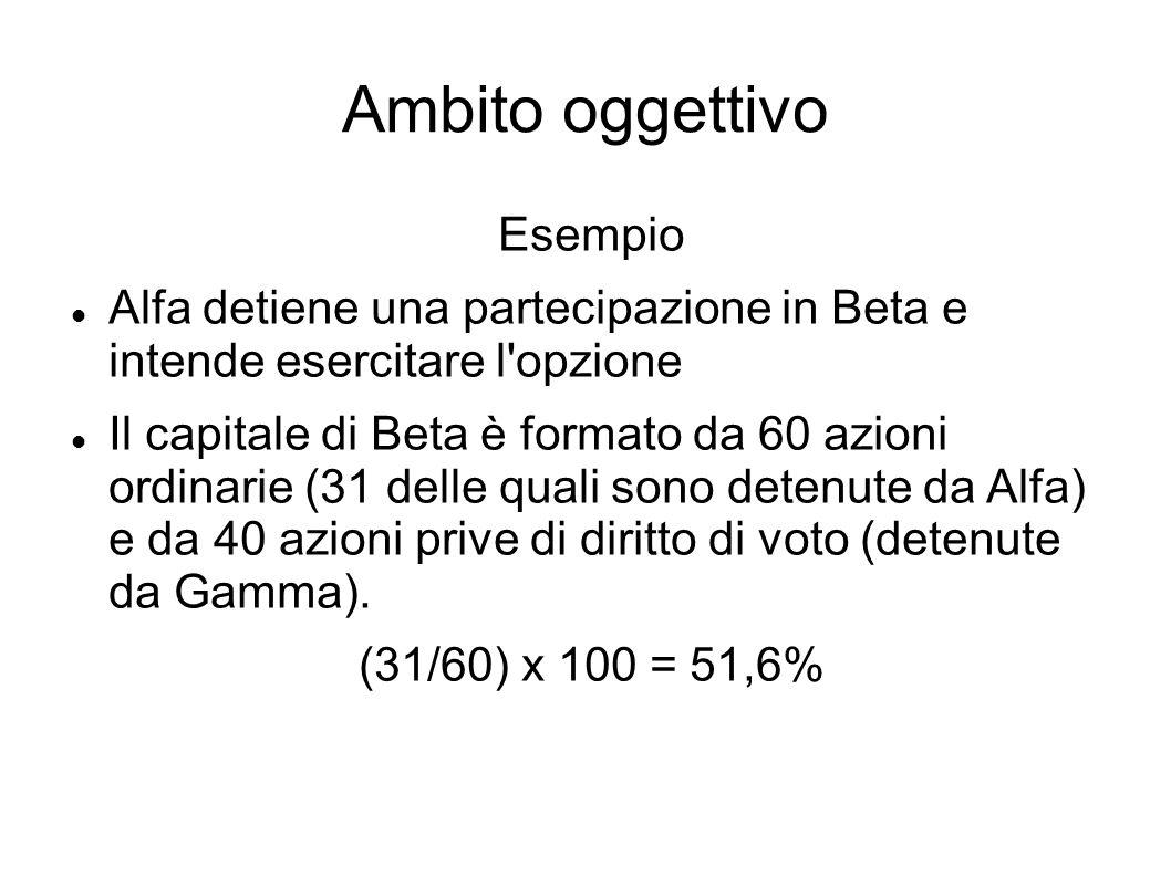 Ambito oggettivo Esempio Alfa detiene una partecipazione in Beta e intende esercitare l'opzione Il capitale di Beta è formato da 60 azioni ordinarie (