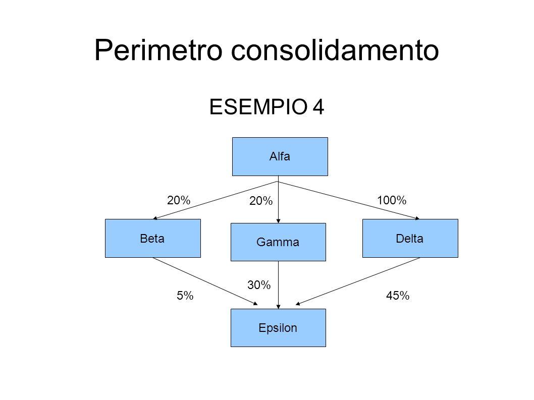Perimetro consolidamento ESEMPIO 4 Alfa Gamma Epsilon 20% 30% BetaDelta 20%100% 5%45%
