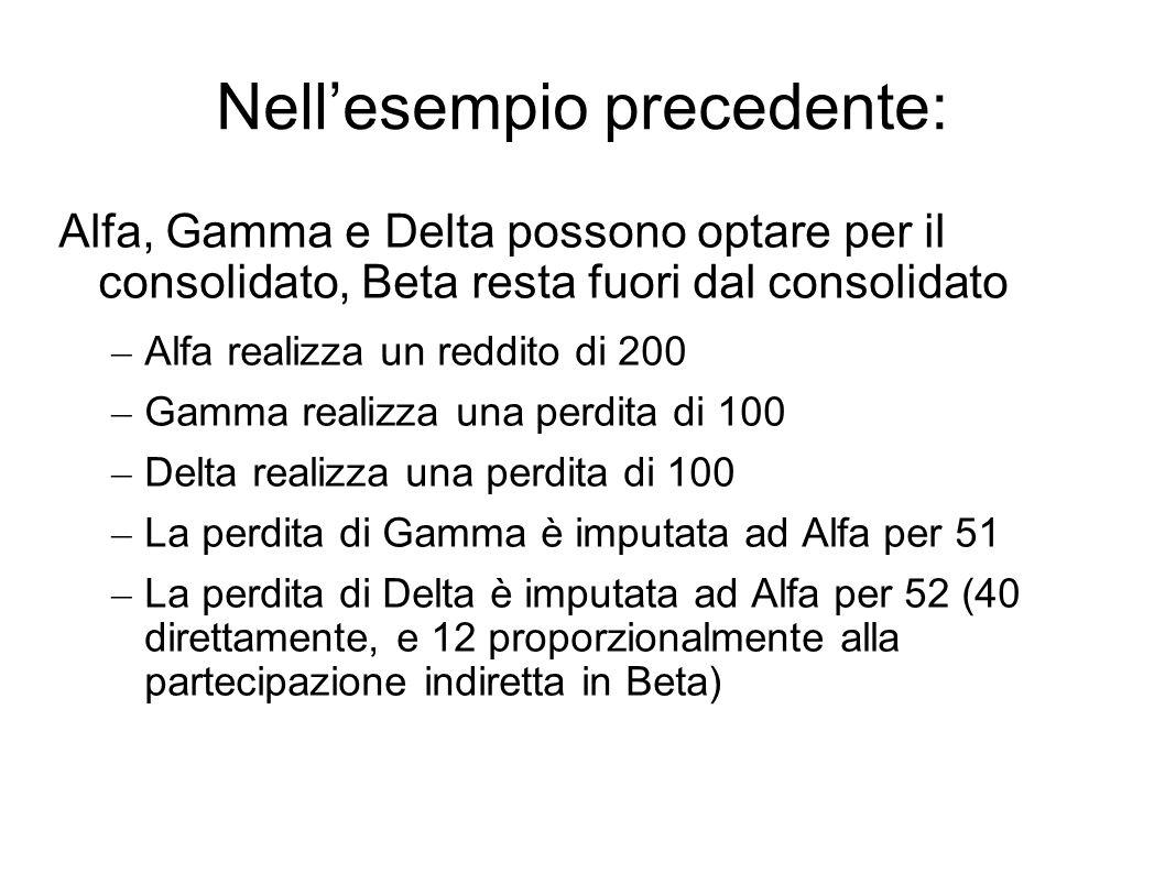 Nellesempio precedente: Alfa, Gamma e Delta possono optare per il consolidato, Beta resta fuori dal consolidato – Alfa realizza un reddito di 200 – Ga