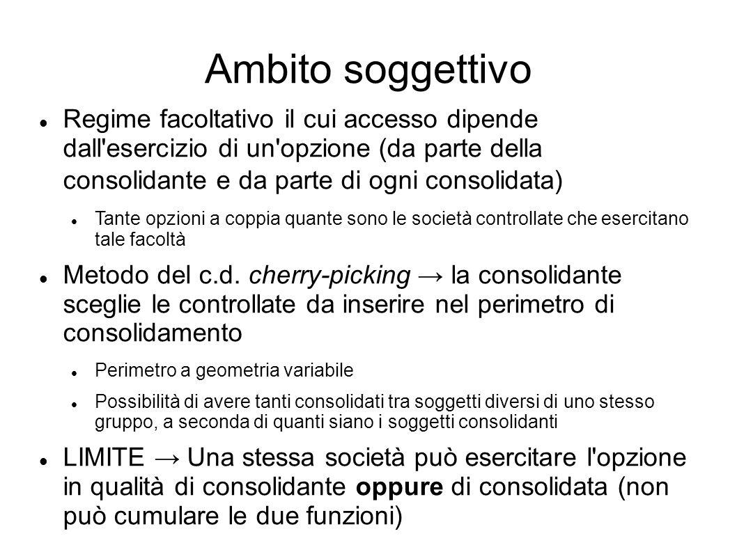 Ambito soggettivo Regime facoltativo il cui accesso dipende dall'esercizio di un'opzione (da parte della consolidante e da parte di ogni consolidata)