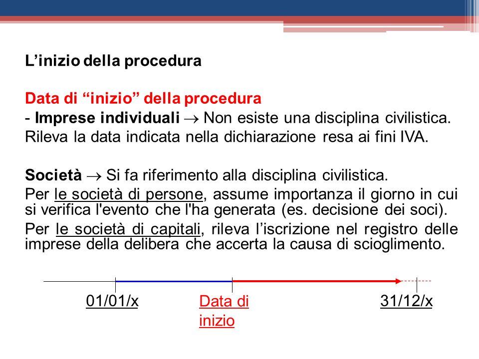 Linizio della procedura Data di inizio della procedura - Imprese individuali Non esiste una disciplina civilistica. Rileva la data indicata nella dich