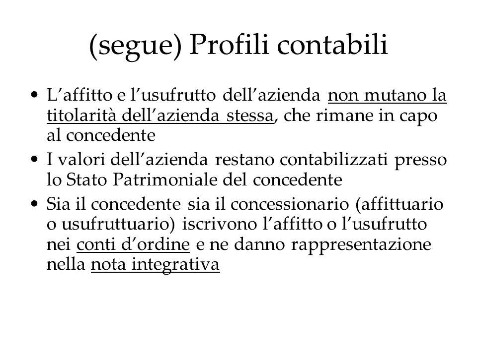 (segue) Profili contabili Laffitto e lusufrutto dellazienda non mutano la titolarità dellazienda stessa, che rimane in capo al concedente I valori del