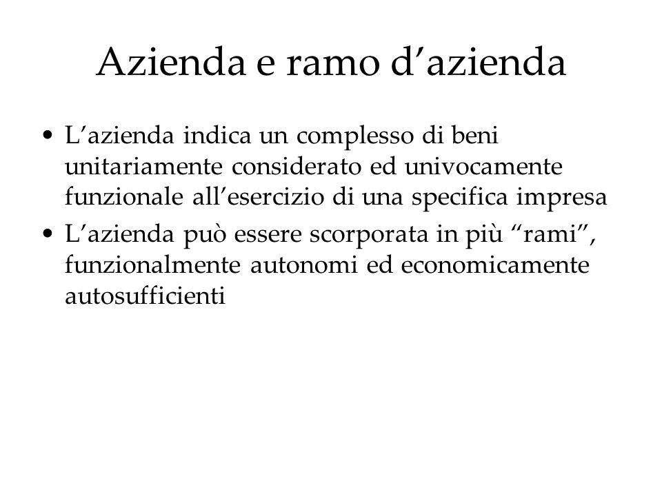 Azienda e ramo dazienda Lazienda indica un complesso di beni unitariamente considerato ed univocamente funzionale allesercizio di una specifica impres