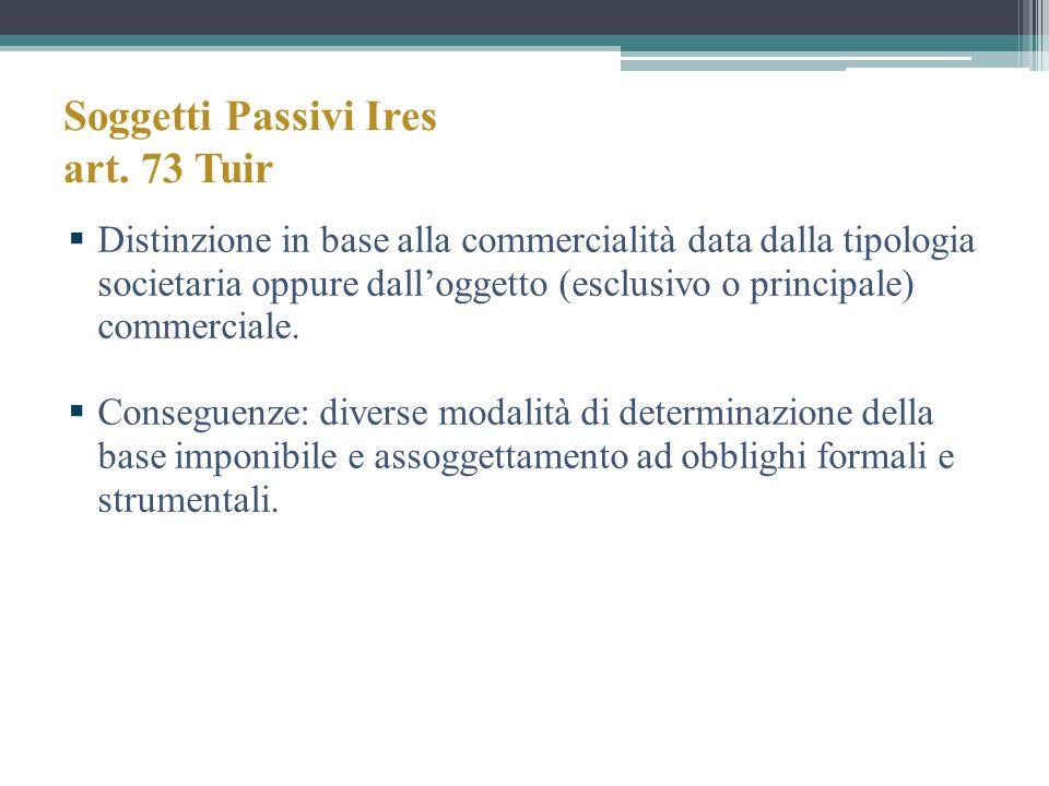 Soggetti Passivi Ires art. 73 Tuir Distinzione in base alla commercialità data dalla tipologia societaria oppure dalloggetto (esclusivo o principale)