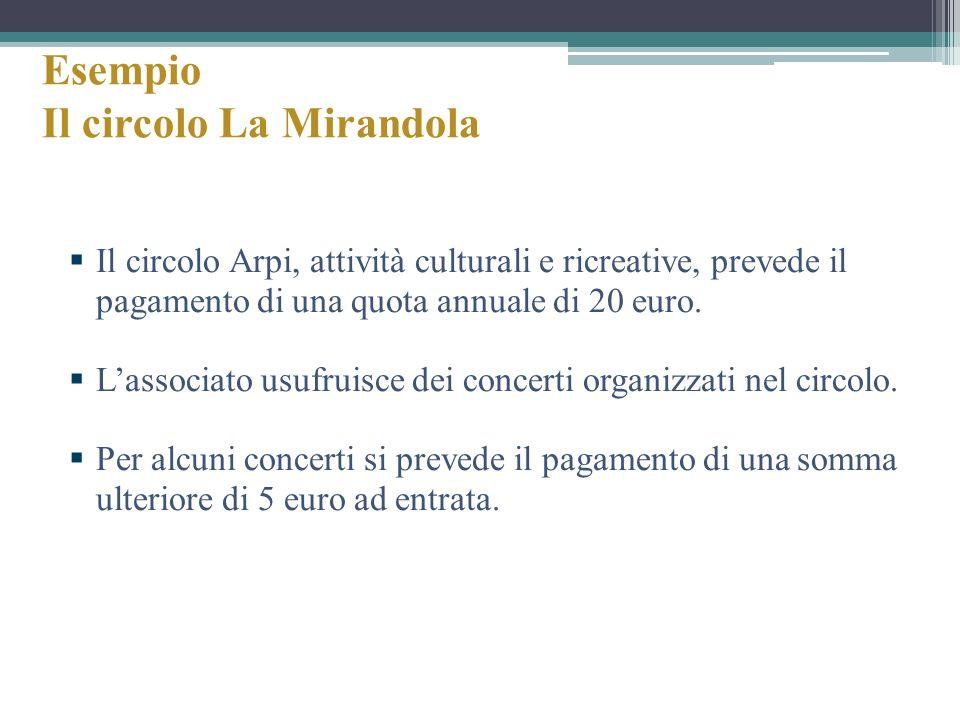 Esempio Il circolo La Mirandola Il circolo Arpi, attività culturali e ricreative, prevede il pagamento di una quota annuale di 20 euro. Lassociato usu