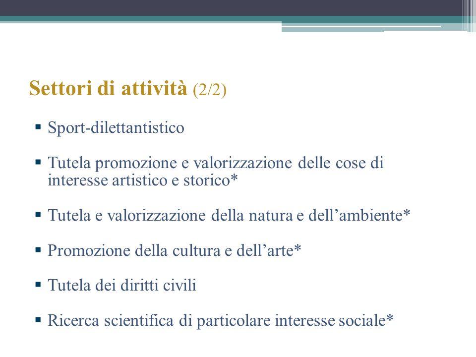 Settori di attività (2/2) Sport-dilettantistico Tutela promozione e valorizzazione delle cose di interesse artistico e storico* Tutela e valorizzazion