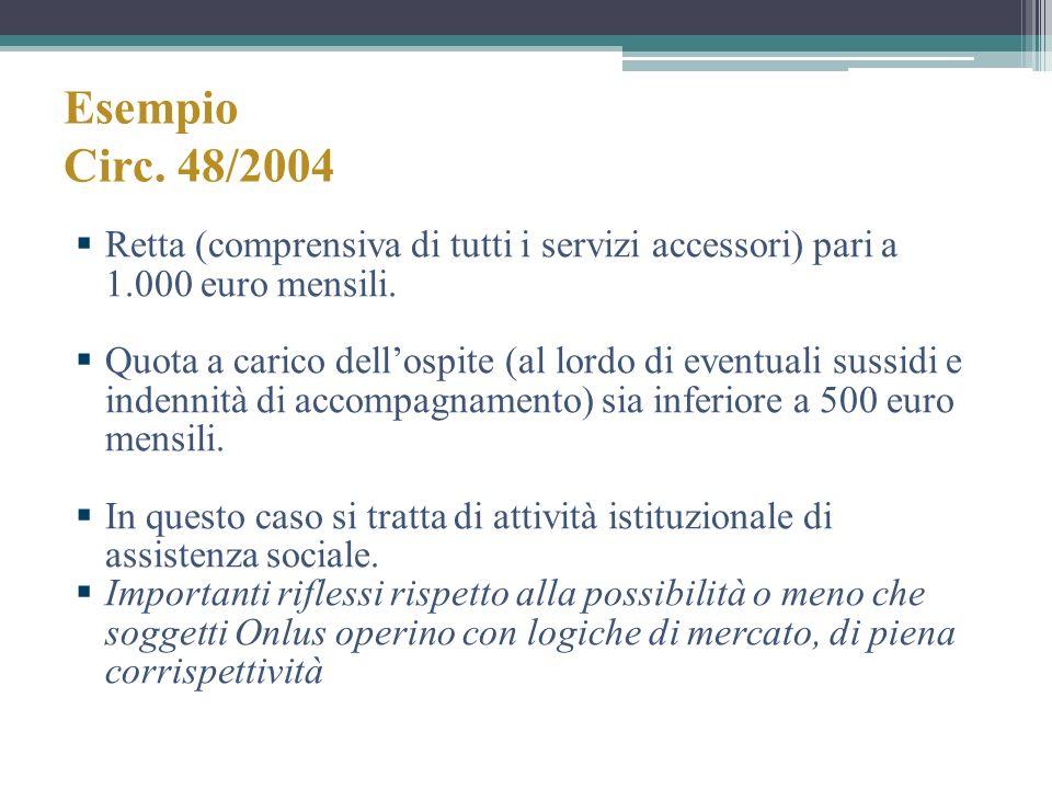 Esempio Circ. 48/2004 Retta (comprensiva di tutti i servizi accessori) pari a 1.000 euro mensili. Quota a carico dellospite (al lordo di eventuali sus