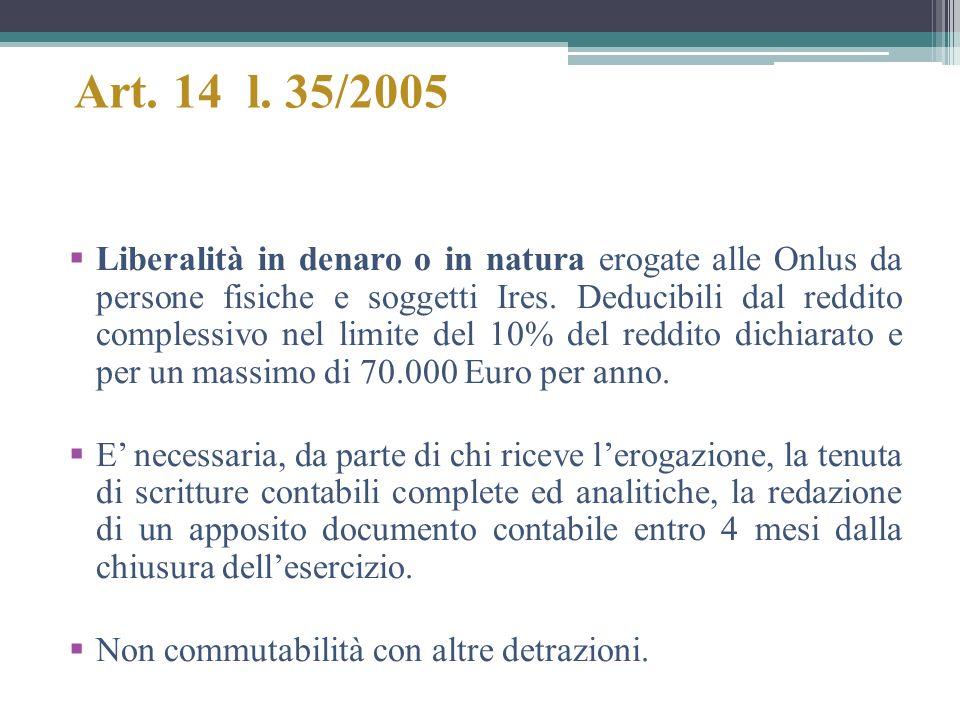 Art. 14 l. 35/2005 Liberalità in denaro o in natura erogate alle Onlus da persone fisiche e soggetti Ires. Deducibili dal reddito complessivo nel limi