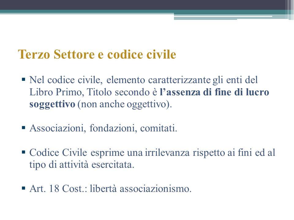 Terzo Settore e codice civile Nel codice civile, elemento caratterizzante gli enti del Libro Primo, Titolo secondo è lassenza di fine di lucro soggett