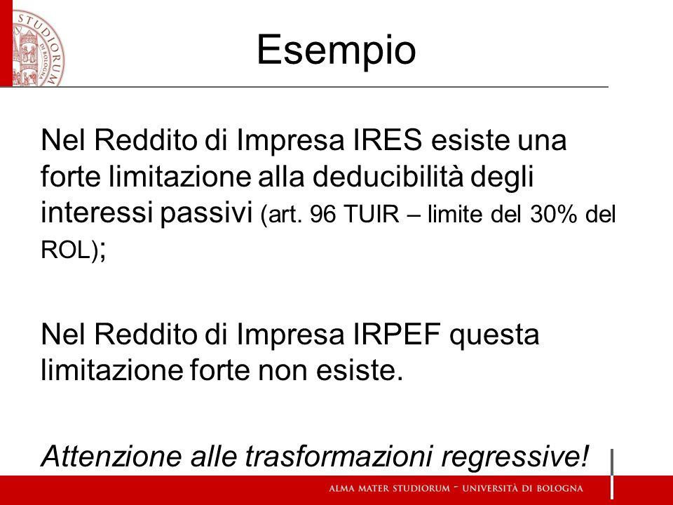 Esempio Nel Reddito di Impresa IRES esiste una forte limitazione alla deducibilità degli interessi passivi (art.
