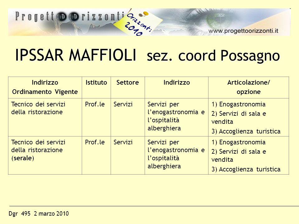 IPSSAR MAFFIOLI sez.