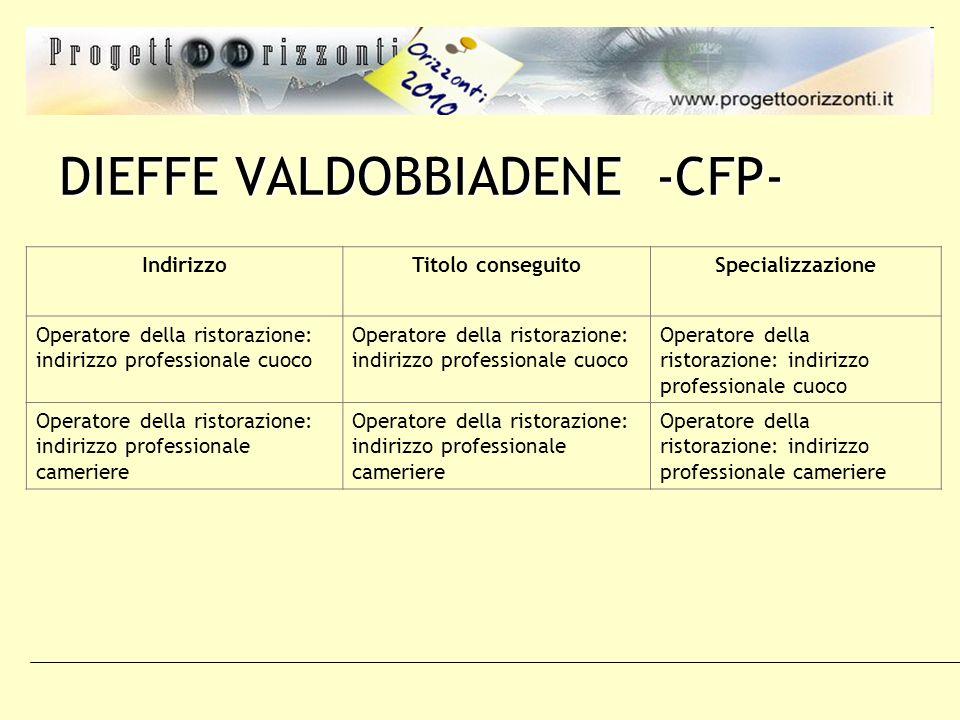 DIEFFE VALDOBBIADENE -CFP- IndirizzoTitolo conseguitoSpecializzazione Operatore della ristorazione: indirizzo professionale cuoco Operatore della ristorazione: indirizzo professionale cameriere