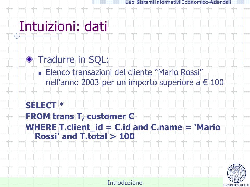 Introduzione Lab. Sistemi Informativi Economico-Aziendali Intuizioni: dati Tradurre in SQL: Elenco transazioni del cliente Mario Rossi nellanno 2003 p