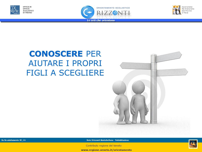 Le reti che orientano 1 UFFICIO XI UFFICIO SCOLASTICO DI TREVISO Coordinamento Reti Orientamento della Provincia di Treviso Da Re adattamento RC_LGRet