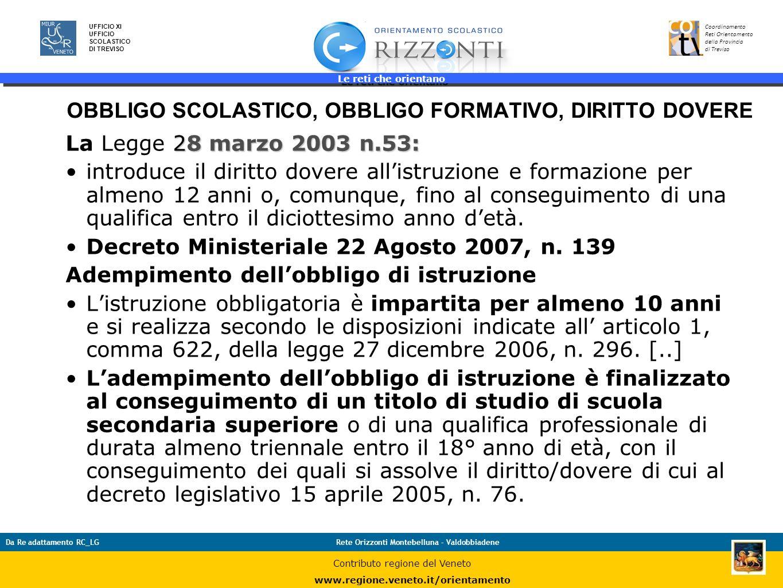 Le reti che orientano 10 UFFICIO XI UFFICIO SCOLASTICO DI TREVISO Coordinamento Reti Orientamento della Provincia di Treviso Da Re adattamento RC_LGRe