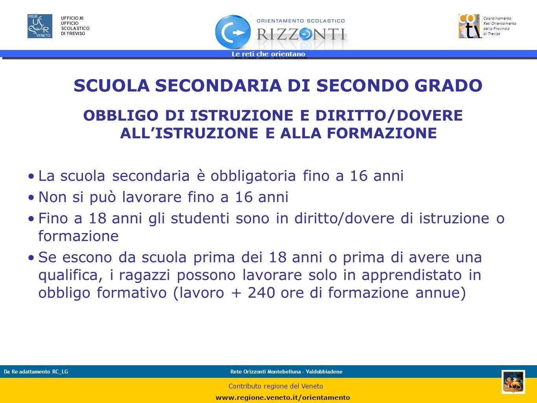 Le reti che orientano 12 UFFICIO XI UFFICIO SCOLASTICO DI TREVISO Coordinamento Reti Orientamento della Provincia di Treviso Da Re adattamento RC_LGRe
