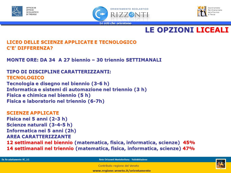 Le reti che orientano 18 UFFICIO XI UFFICIO SCOLASTICO DI TREVISO Coordinamento Reti Orientamento della Provincia di Treviso Da Re adattamento RC_LGRe