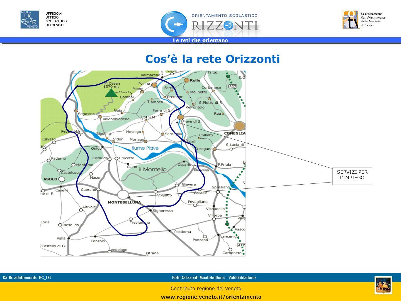 Le reti che orientano 2 UFFICIO XI UFFICIO SCOLASTICO DI TREVISO Coordinamento Reti Orientamento della Provincia di Treviso Da Re adattamento RC_LGRet