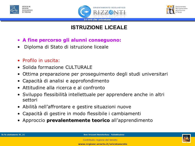 Le reti che orientano 20 UFFICIO XI UFFICIO SCOLASTICO DI TREVISO Coordinamento Reti Orientamento della Provincia di Treviso Da Re adattamento RC_LGRe