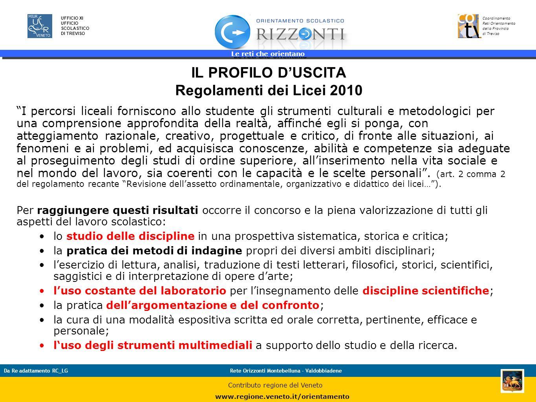 Le reti che orientano 21 UFFICIO XI UFFICIO SCOLASTICO DI TREVISO Coordinamento Reti Orientamento della Provincia di Treviso Da Re adattamento RC_LGRe