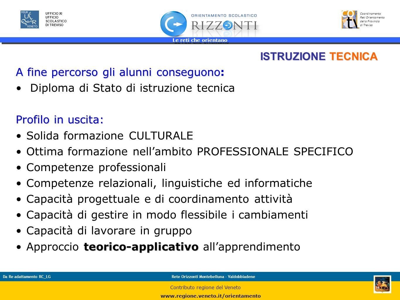 Le reti che orientano 29 UFFICIO XI UFFICIO SCOLASTICO DI TREVISO Coordinamento Reti Orientamento della Provincia di Treviso Da Re adattamento RC_LGRe