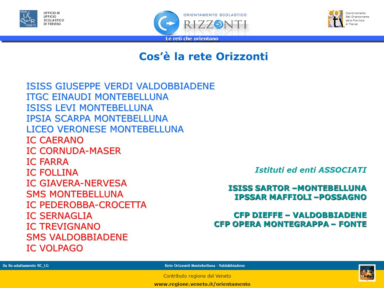 Le reti che orientano 3 UFFICIO XI UFFICIO SCOLASTICO DI TREVISO Coordinamento Reti Orientamento della Provincia di Treviso Da Re adattamento RC_LGRet