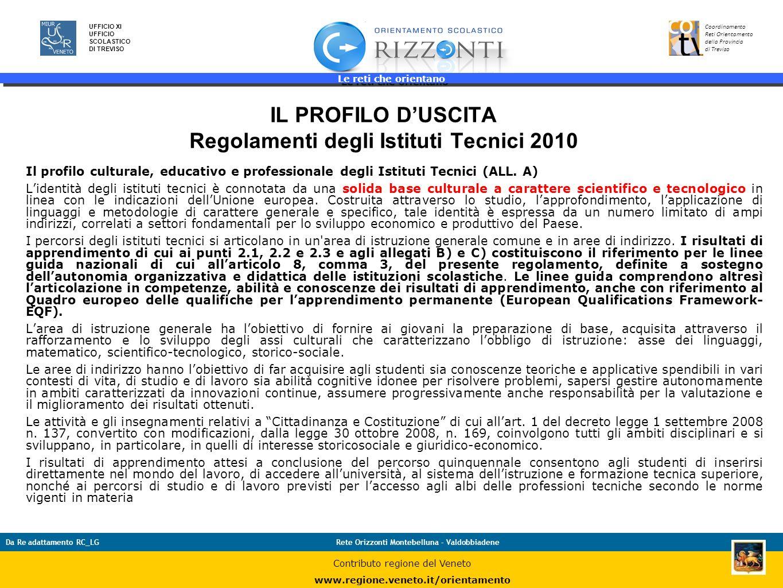 Le reti che orientano 30 UFFICIO XI UFFICIO SCOLASTICO DI TREVISO Coordinamento Reti Orientamento della Provincia di Treviso Da Re adattamento RC_LGRe