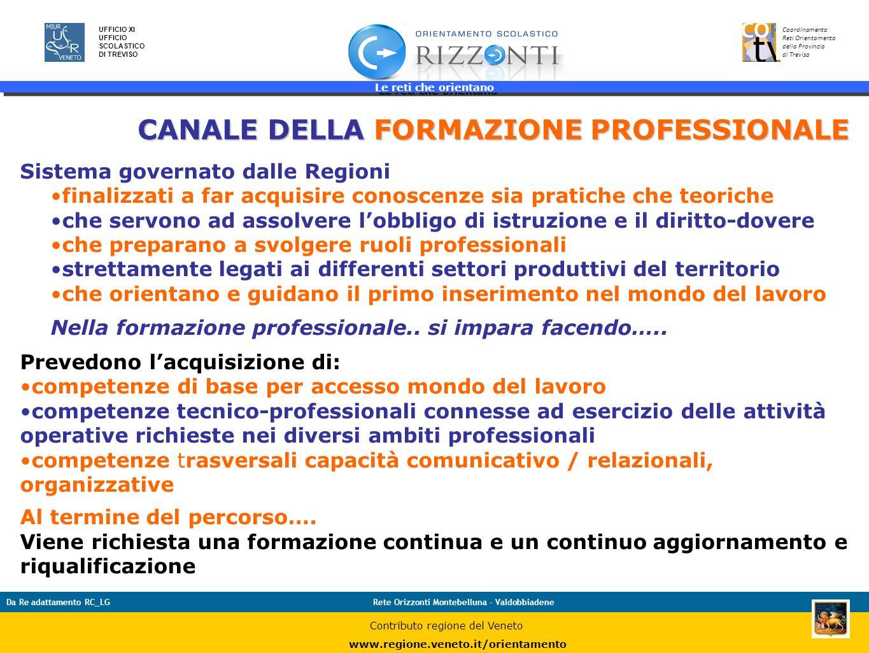 Le reti che orientano 38 UFFICIO XI UFFICIO SCOLASTICO DI TREVISO Coordinamento Reti Orientamento della Provincia di Treviso Da Re adattamento RC_LGRe