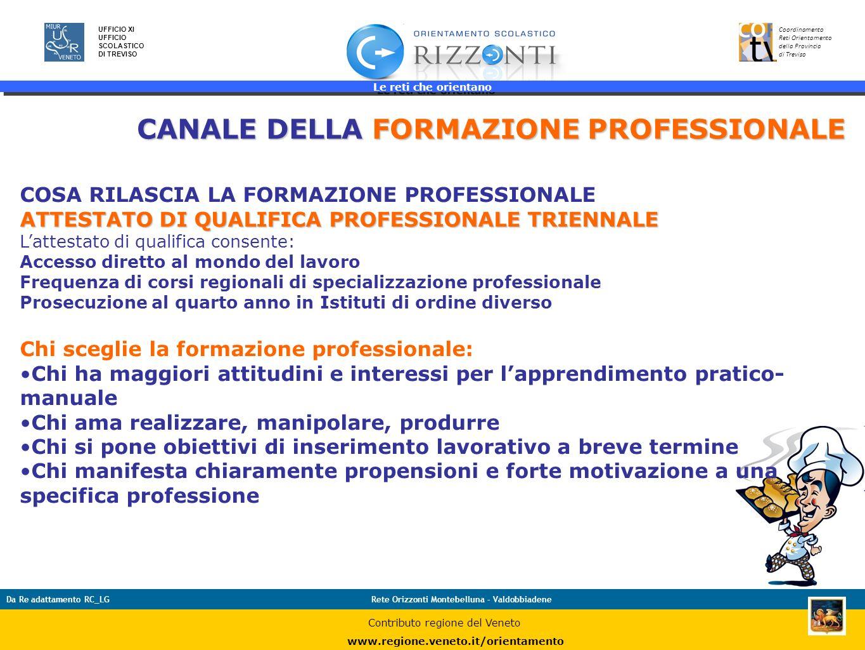 Le reti che orientano 39 UFFICIO XI UFFICIO SCOLASTICO DI TREVISO Coordinamento Reti Orientamento della Provincia di Treviso Da Re adattamento RC_LGRe