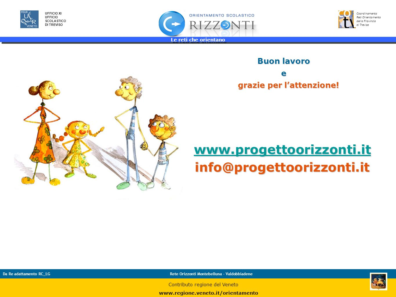Le reti che orientano 44 UFFICIO XI UFFICIO SCOLASTICO DI TREVISO Coordinamento Reti Orientamento della Provincia di Treviso Da Re adattamento RC_LGRe