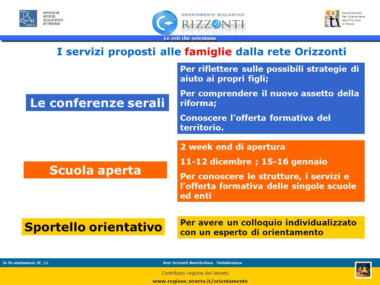 Le reti che orientano 5 UFFICIO XI UFFICIO SCOLASTICO DI TREVISO Coordinamento Reti Orientamento della Provincia di Treviso Da Re adattamento RC_LGRet