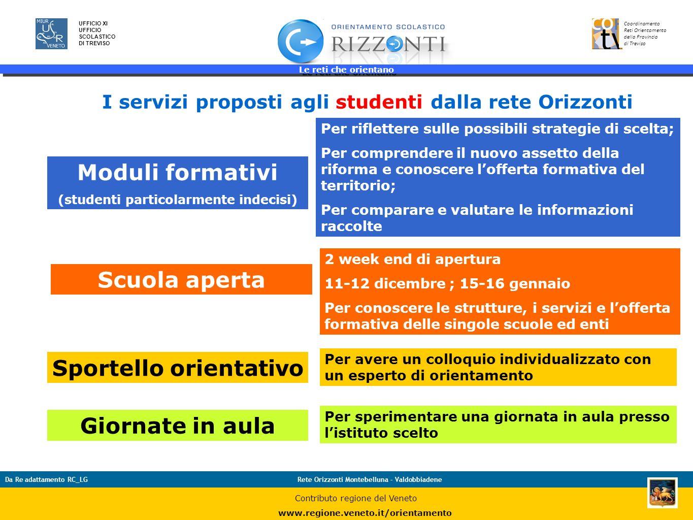 Le reti che orientano 6 UFFICIO XI UFFICIO SCOLASTICO DI TREVISO Coordinamento Reti Orientamento della Provincia di Treviso Da Re adattamento RC_LGRet