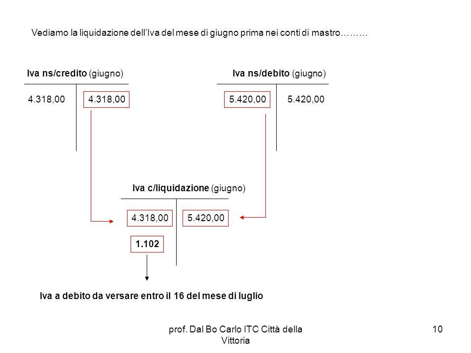 prof. Dal Bo Carlo ITC Città della Vittoria 10 Vediamo la liquidazione dellIva del mese di giugno prima nei conti di mastro……… Iva ns/credito (giugno)