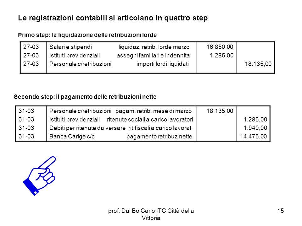 prof. Dal Bo Carlo ITC Città della Vittoria 15 Le registrazioni contabili si articolano in quattro step Primo step: la liquidazione delle retribuzioni